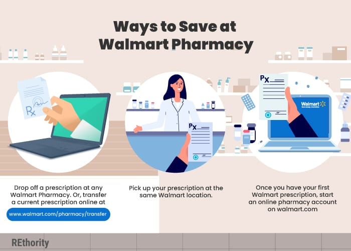 Even more ways to save at the walmart pharmacy