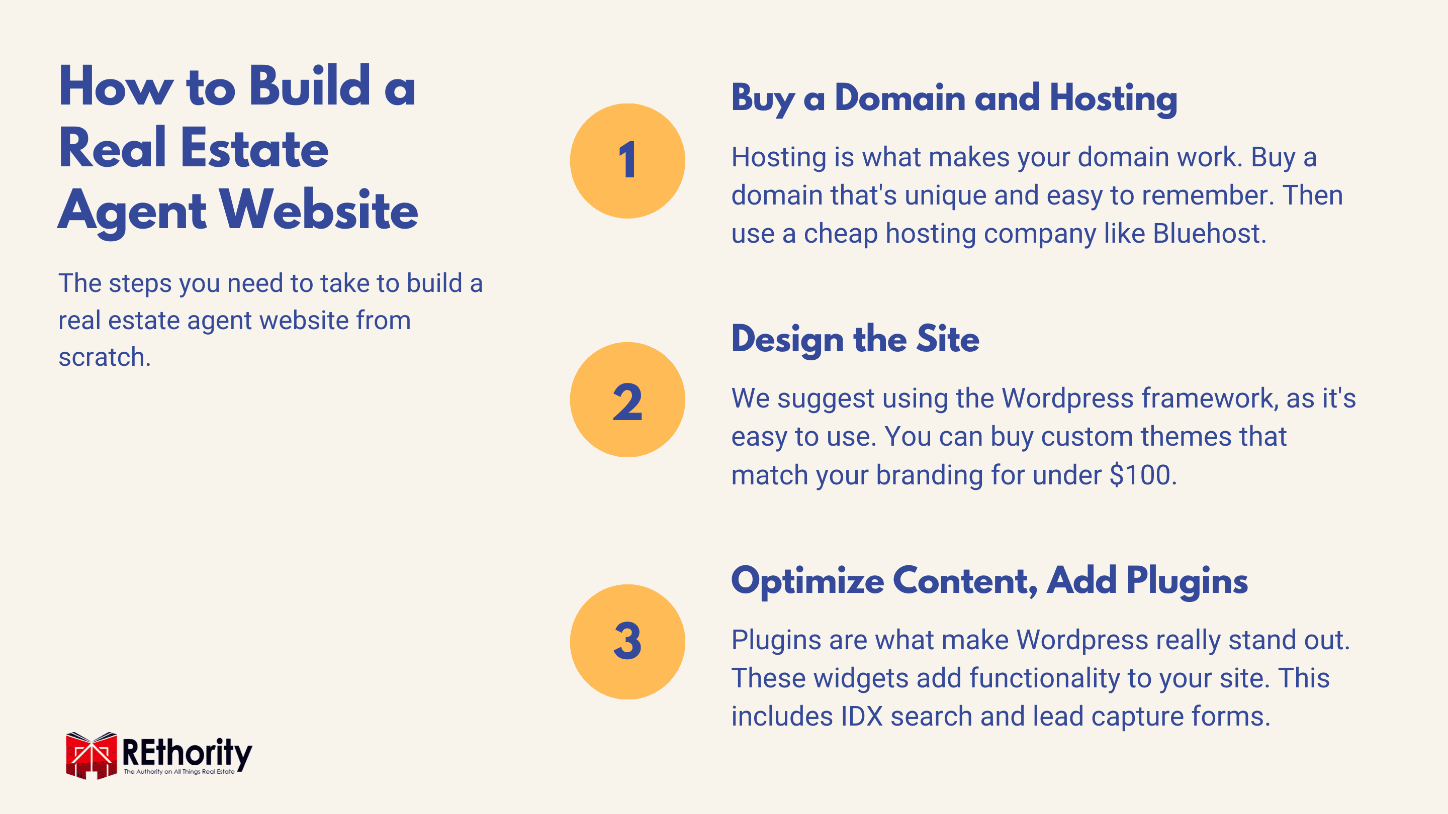 How to Build a Real Estate Agent Website