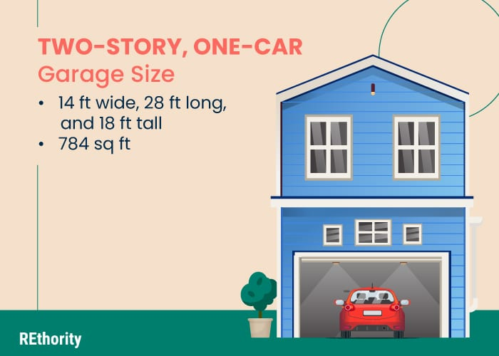 A two story one car garage size shown in graphic form