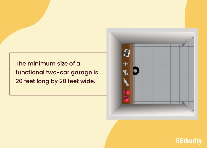 Minimum two car garage dimensions showing the minimum length as 20 feet in graphic form