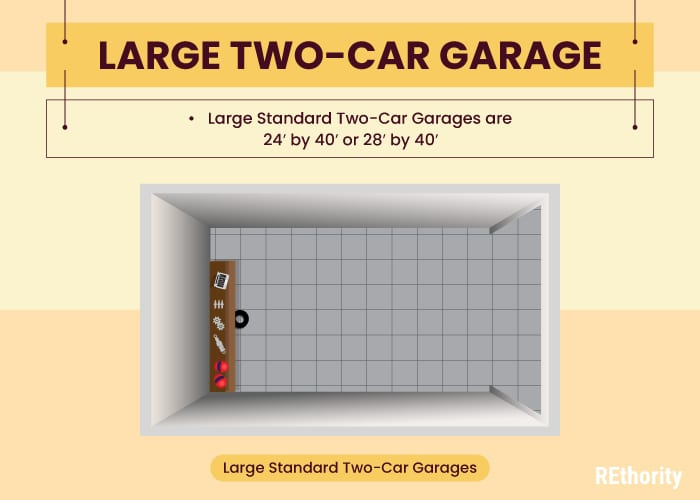A large two-car garage in graphic form as 24x40 or 28x40