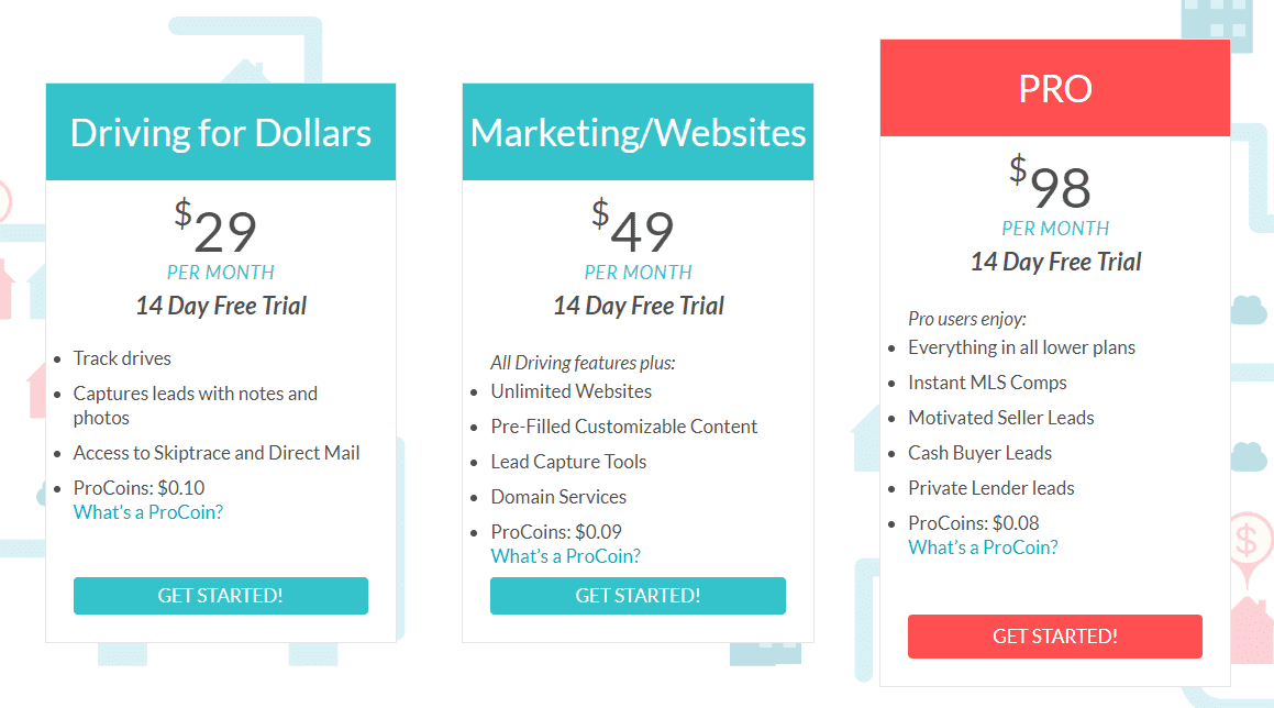 Propelio pricing structure for driving for dollars, marketing, and pro website plans