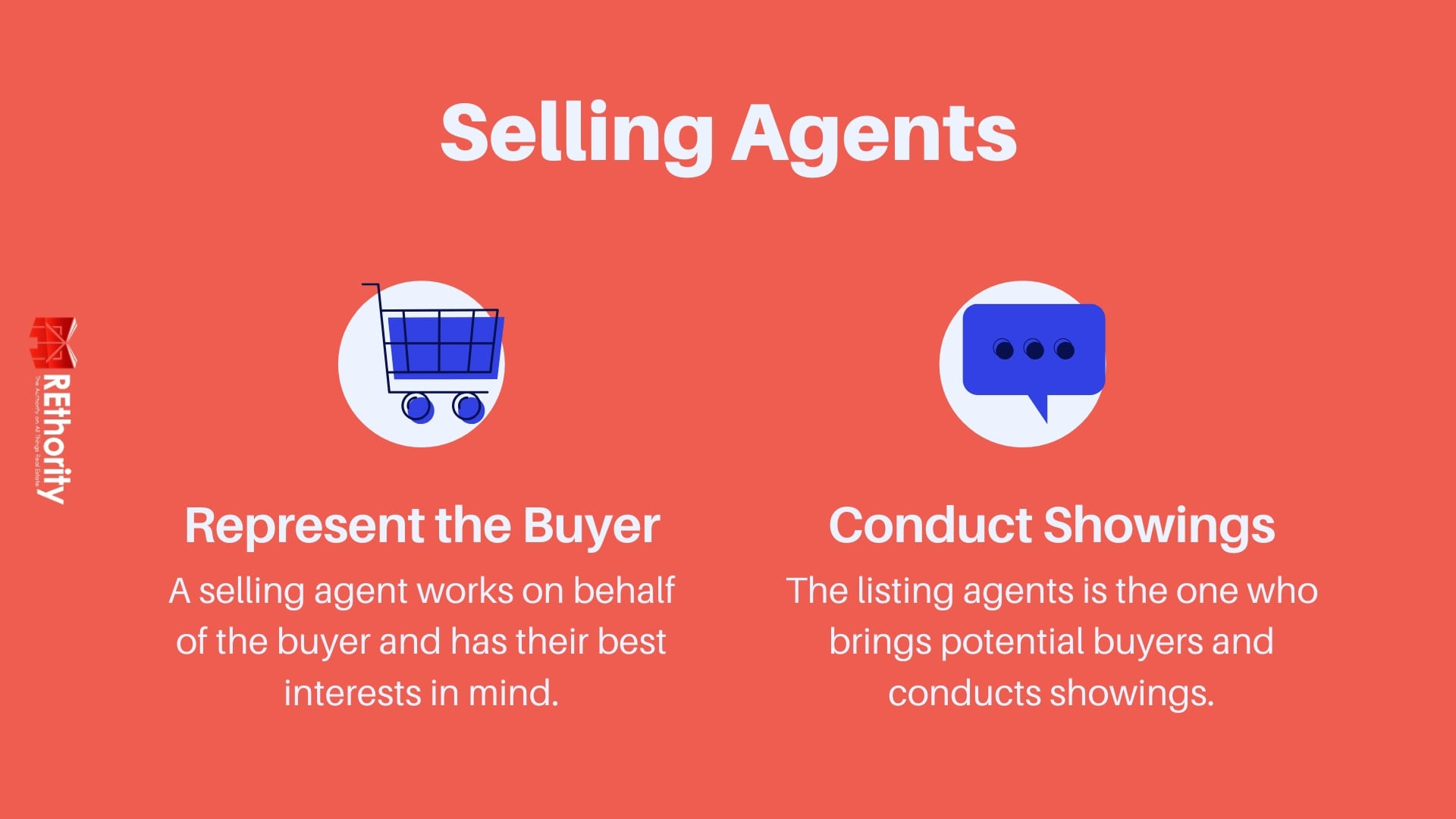 Graphic explaining what a selling agent does including the duties they perform on behalf of their clients, the buyer