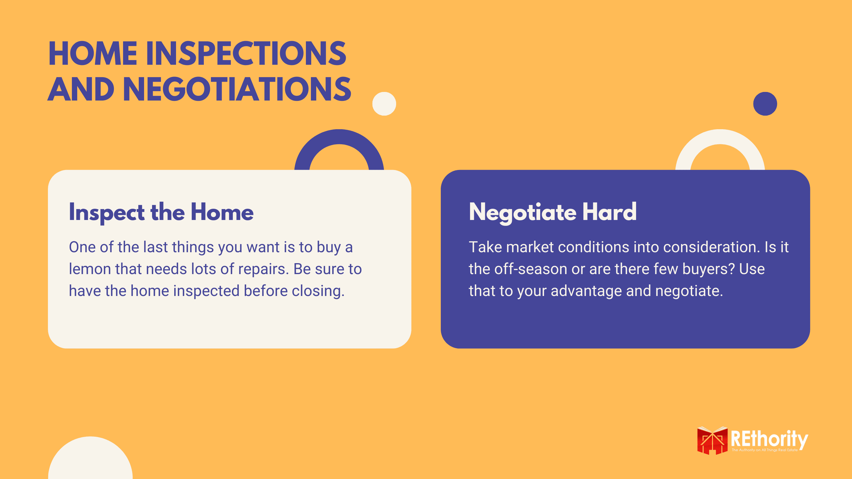 Home Inspections and Negotiations as step 6 of the steps to buying a house