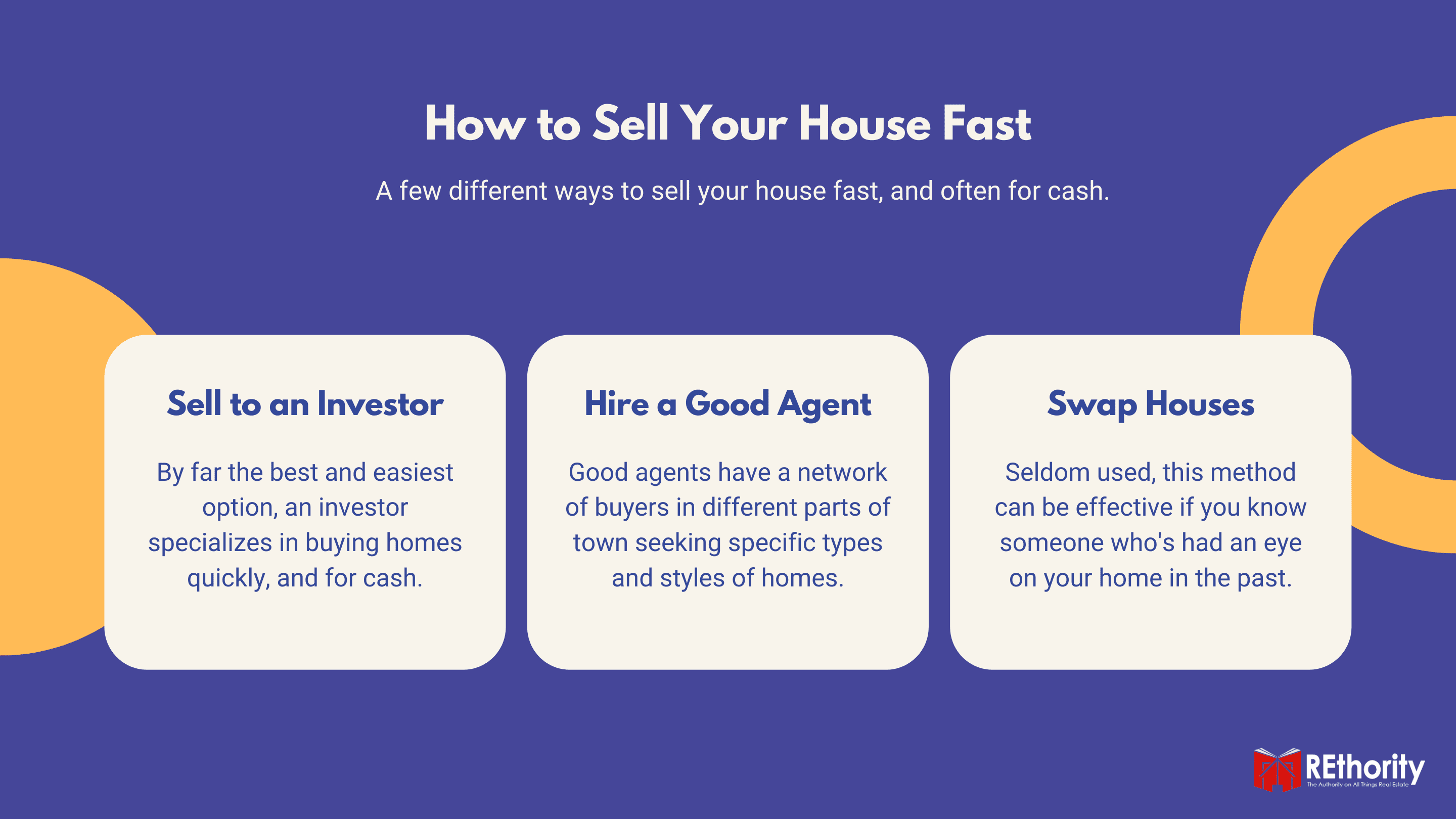 How to Sell Your House Fast graphic against blue background with explanation of what the topic is