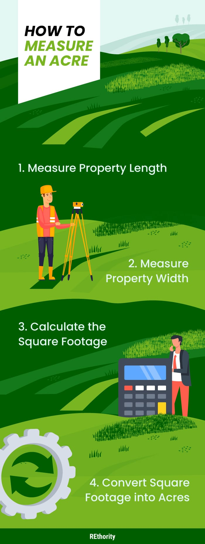 A few fun facts to help answer the question how big is an acre