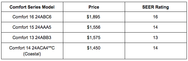 Carrier Air Conditioner prices for the Comfort series lineup