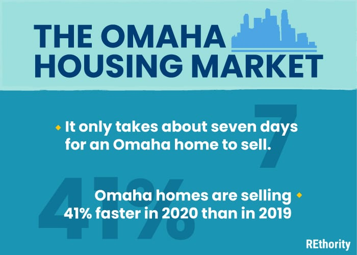 Stats about the Omaha housing market for a buyer wanting to sell their house fast
