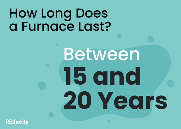Image showing an illustrated question how long does a furnace last and the answer of between 15 and 20 years