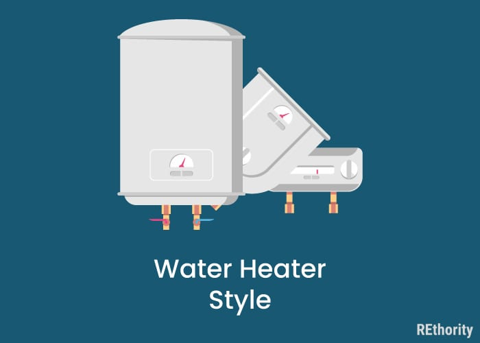 Multiple types of water heaters in various positions stacked on top of each other with the words water heater style below them