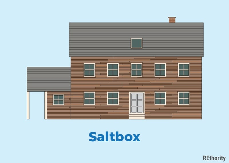 Saltbox home type illustrated against a blue background