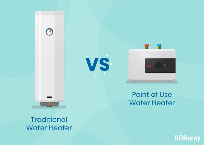 Graphic showing images of a traditional water heater vs a point of use water heater