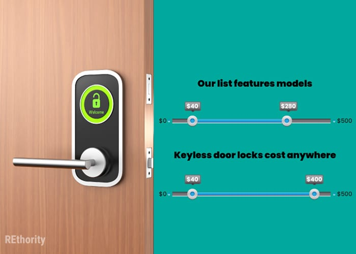 Keyless door lock deadbolt pricing put into a sliding scale in graphical form